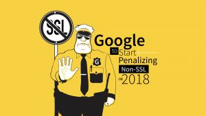 importancia-SSL-PublyMarketing.es
