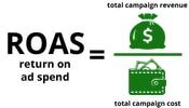 roas-publymarketing.es
